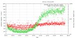 request-graph-all