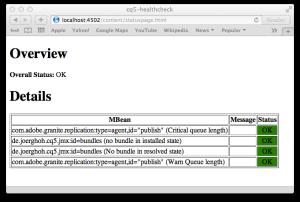 screenshot CQ5 healthcheck